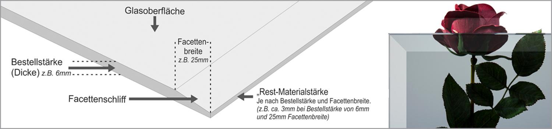 facettenschliff normales klares glas nach ma. Black Bedroom Furniture Sets. Home Design Ideas